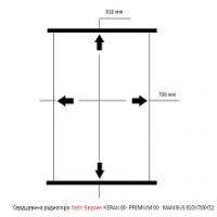 Сердцевина радиатора RENAULT KERAX 00-, PREMIUM 00-, MAN BUS - behr Версия, 810X708X52