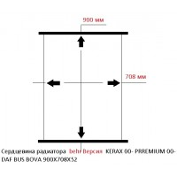 Сердцевина радиатора RENAULT KERAX 00-, PRREMIUM 00-, DAF BUS BOVA, behr Версия, 900X708X52